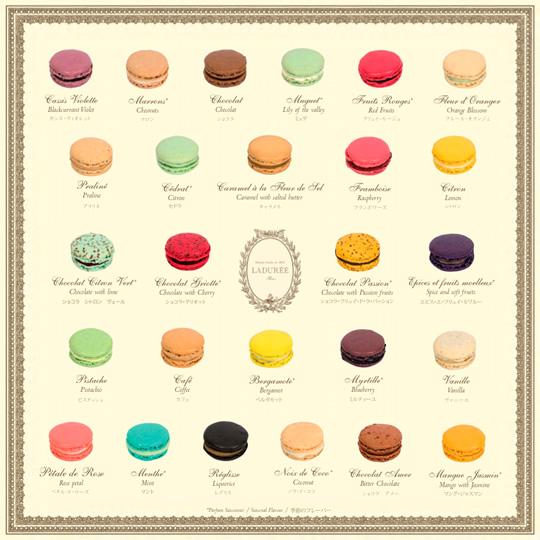 macarons-small